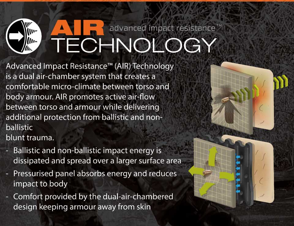 CTAV Air Technology